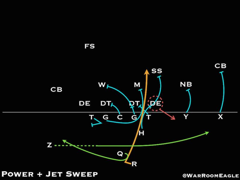 Power + Jet Sweep