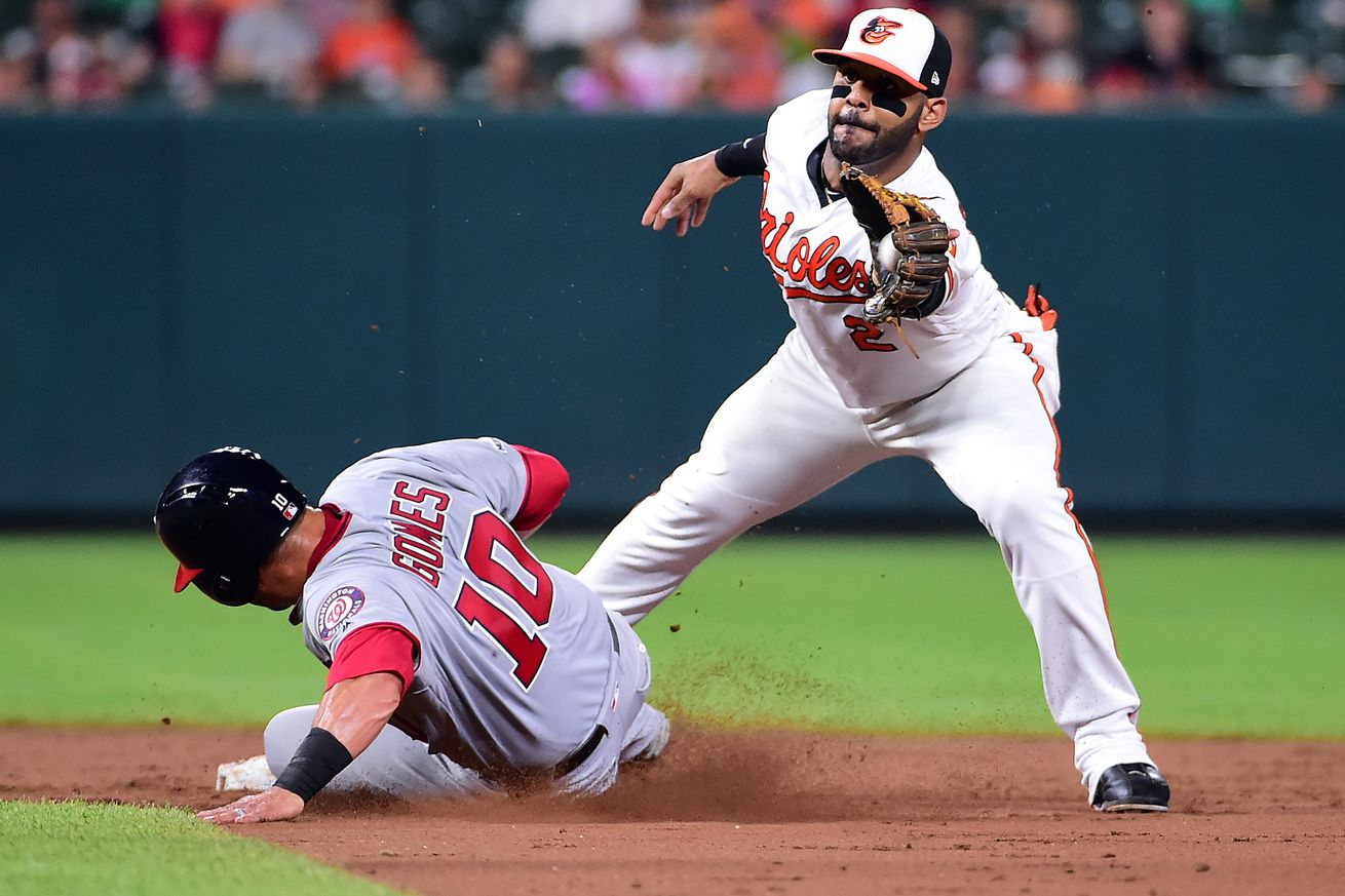 Washington Nationals implode late in finale with Baltimore Orioles, lose 9-2; settle for a split, etc.