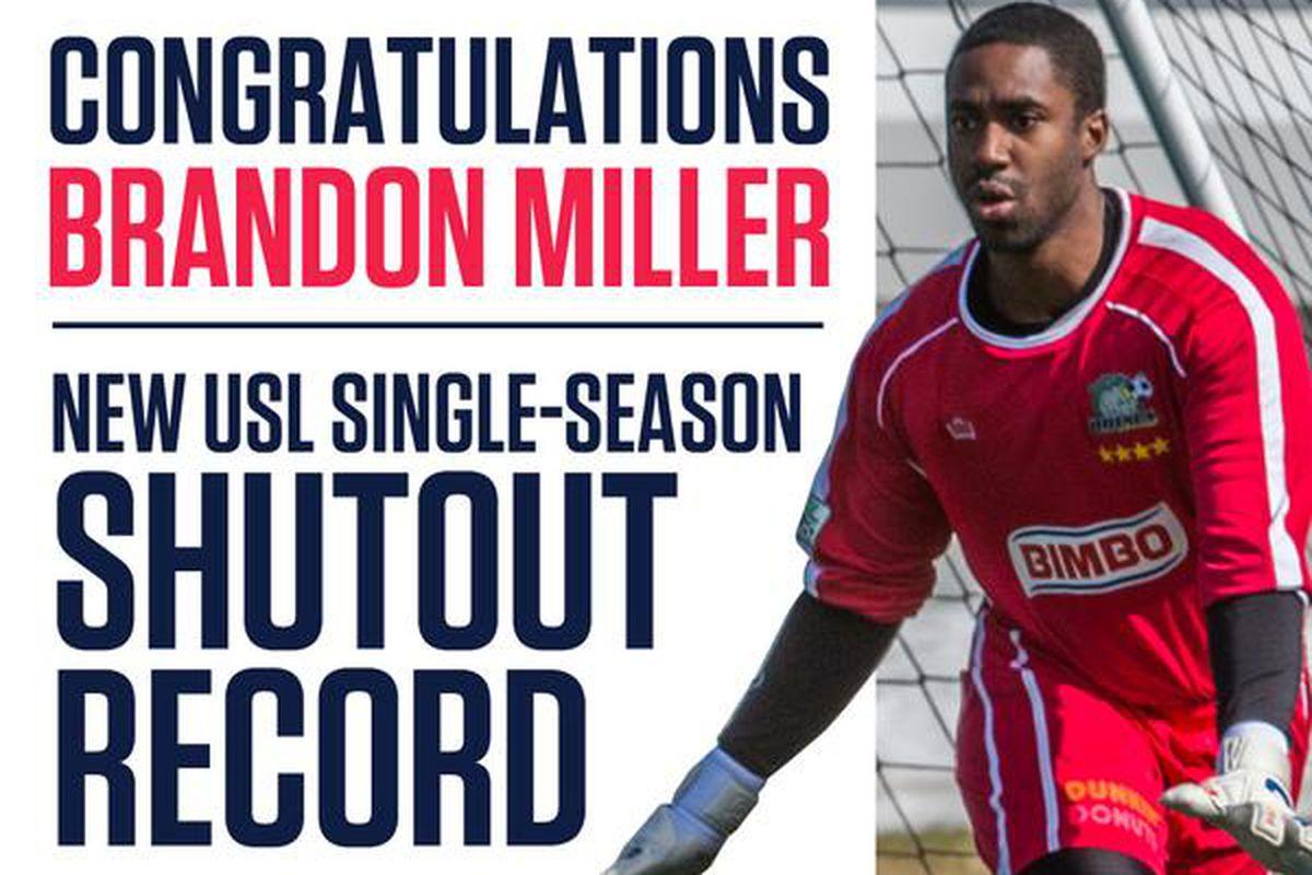 Brandon Miller earned his record-breaking 12th shutout of the USL season