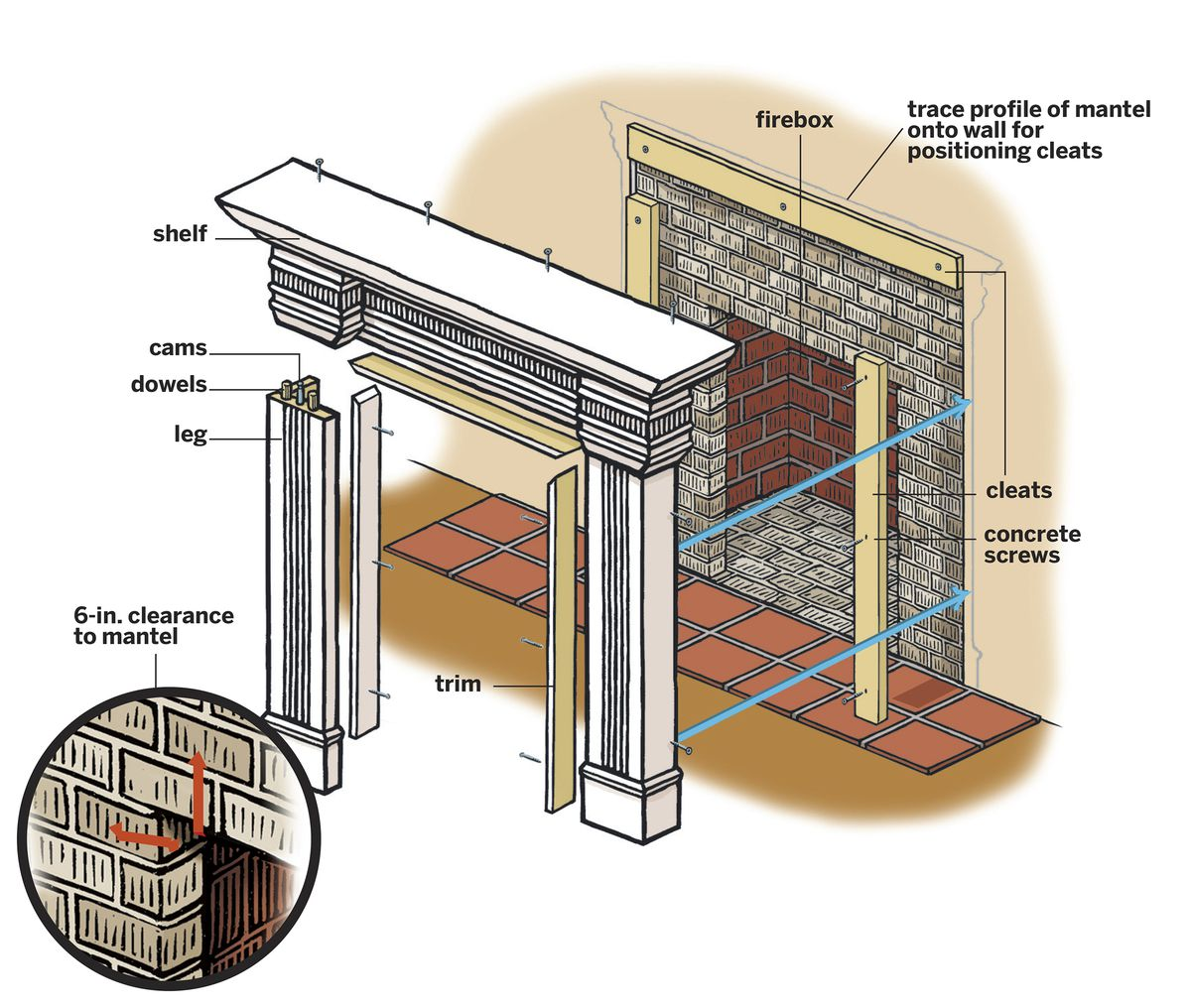 Fireplace Mantel Overview Diagram