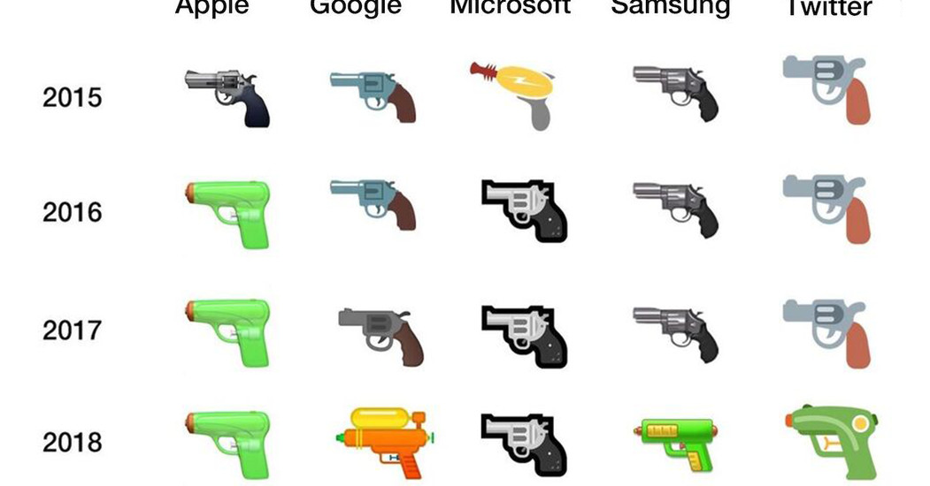 Google And Facebook Adopt Water Gun Emoji Leaving Microsoft Holding