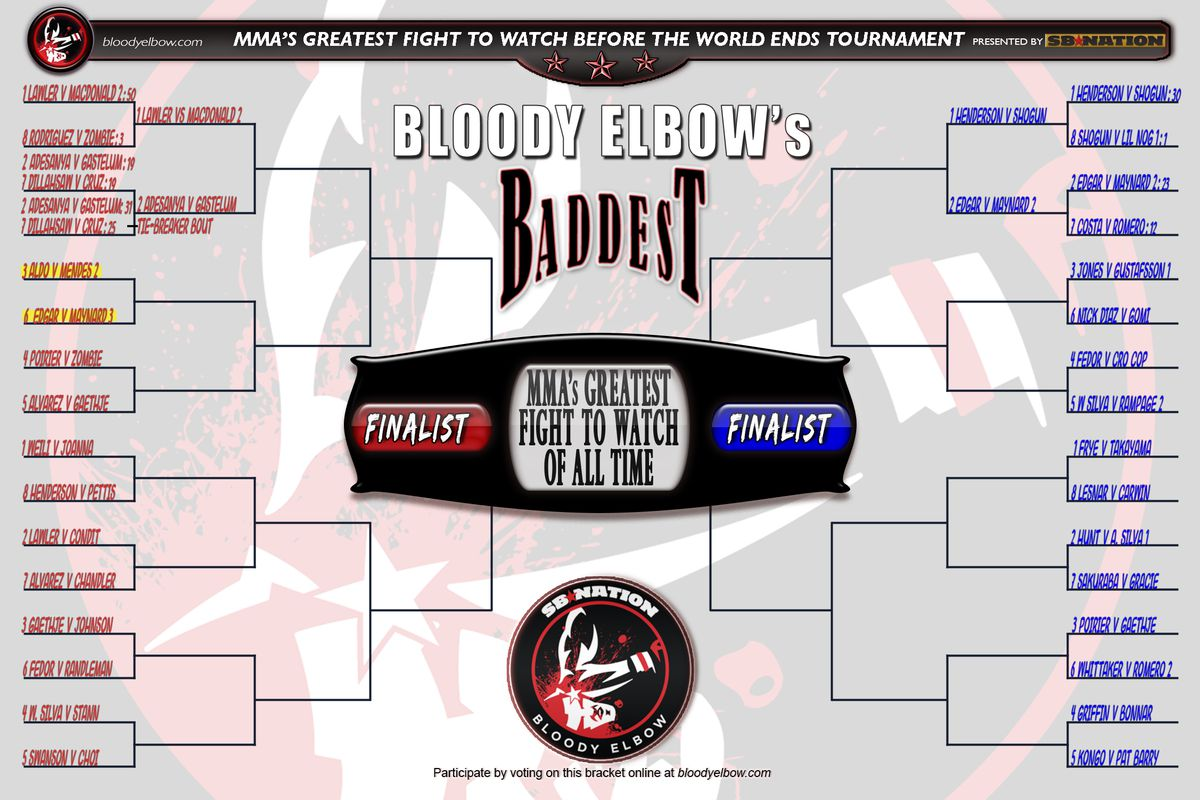 BE's BADDEST Tournament, Greatest Fight of All Time, Fight to Watch Before World Ends, Fight Bracket, Bracket, Tournament, GFOAT, Round 1, Bout 4, Results,