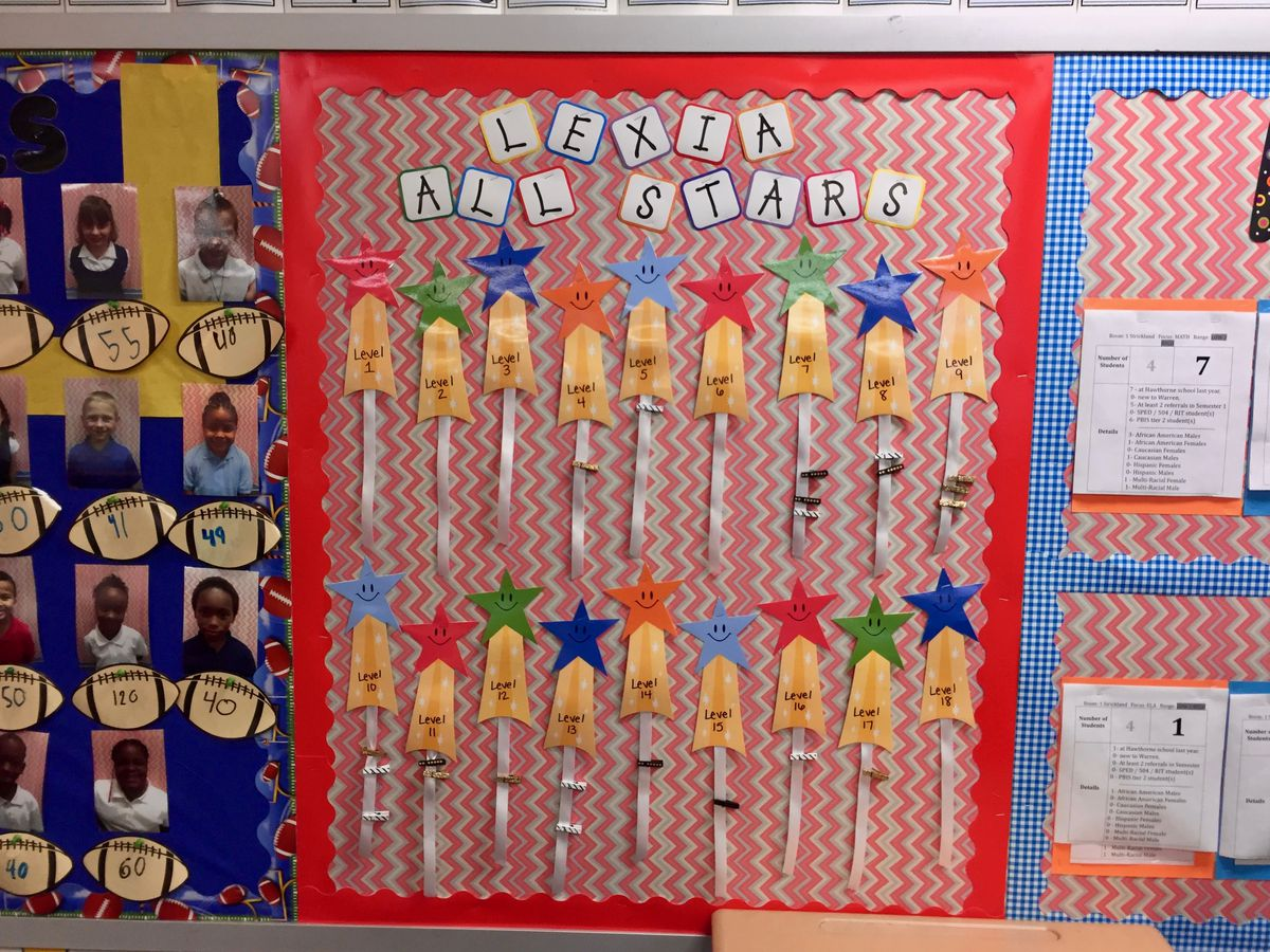 """A bulletin board shows student reading level progress. Hawthorne Elementary School, in Warren Township, has adopted a """"competency-based"""" learning model where kids can move on to other material once they've shown they have mastered a skill or concept."""