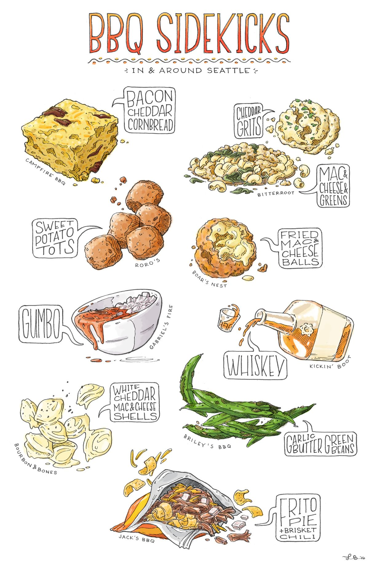 barbecue week sides illustration with title