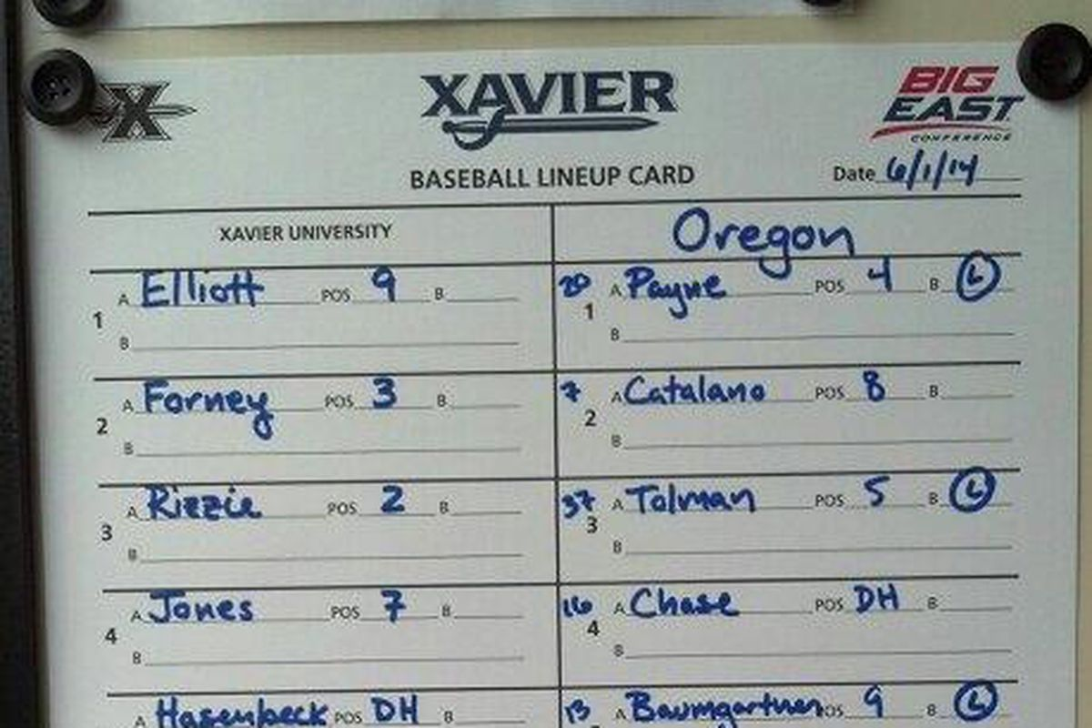 Lineup card for today's first game.