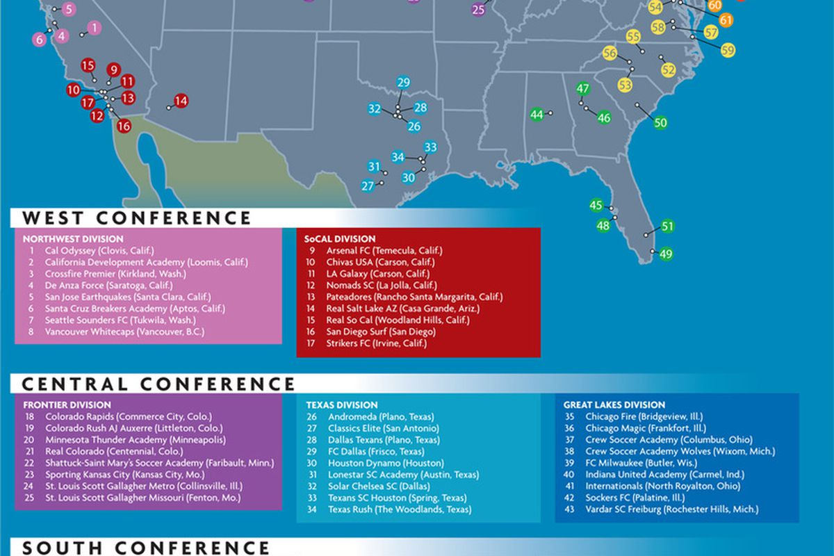 Development Academy Changes Highlight Structural Challenges Of USA - Us soccer development academies map