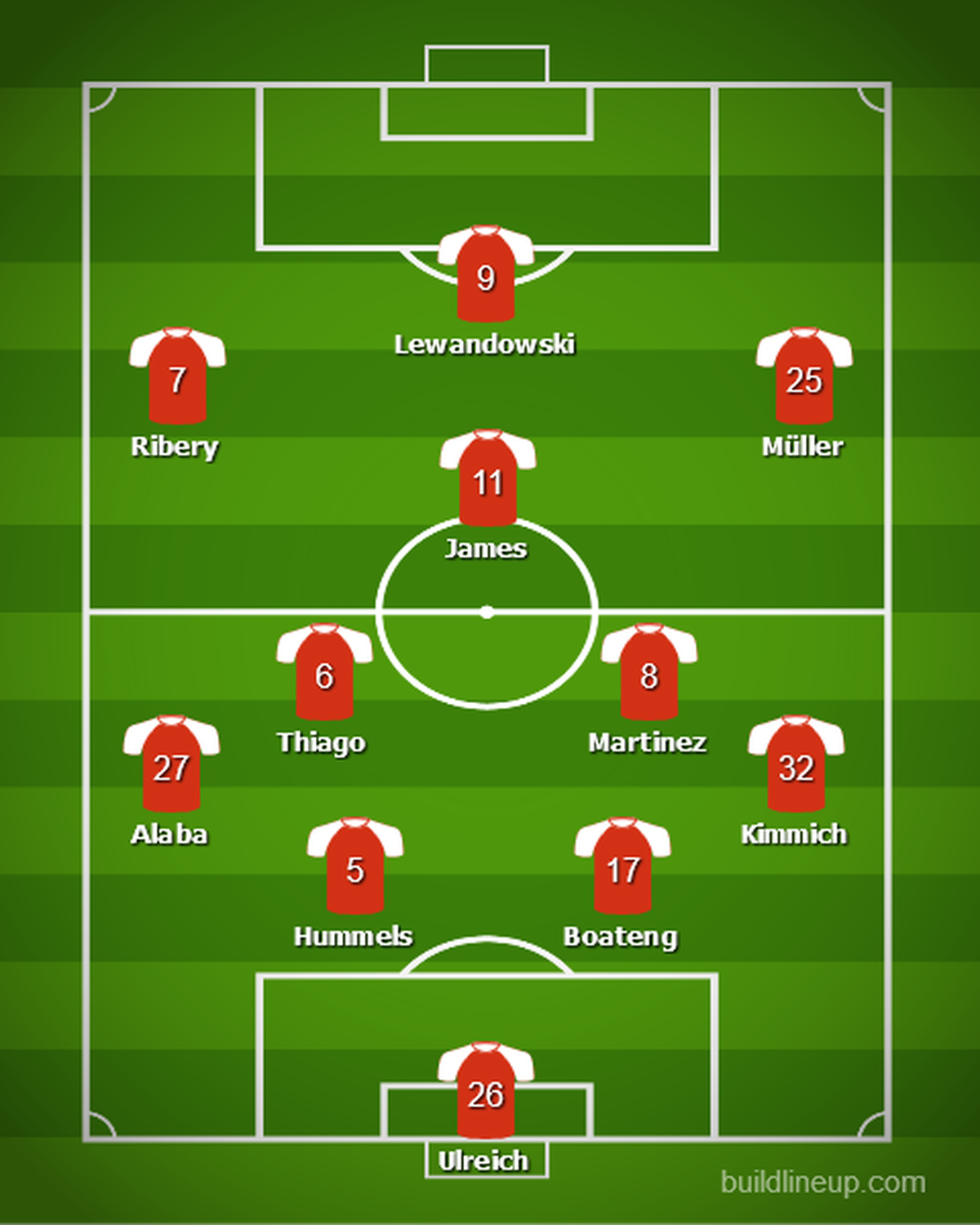 How should Bayern Munich line up against Real Madrid ...