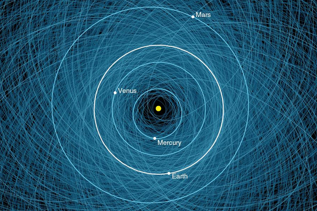 Earth in the potential path of asteroids via NASA JPL Photojournal