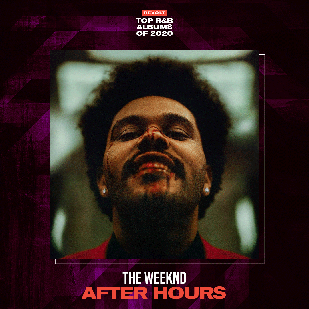 The Weeknd — After Hours