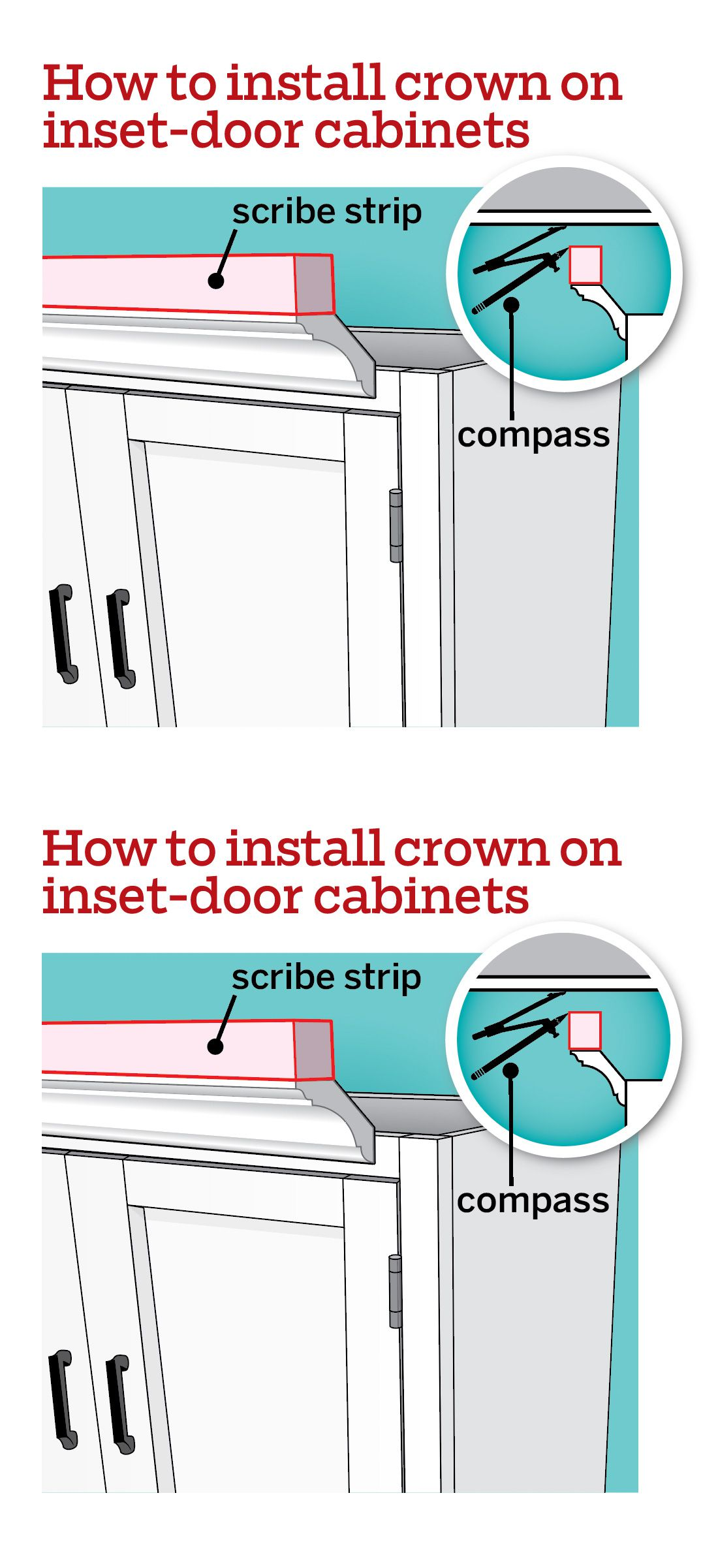 cabinet crown molding illustrations
