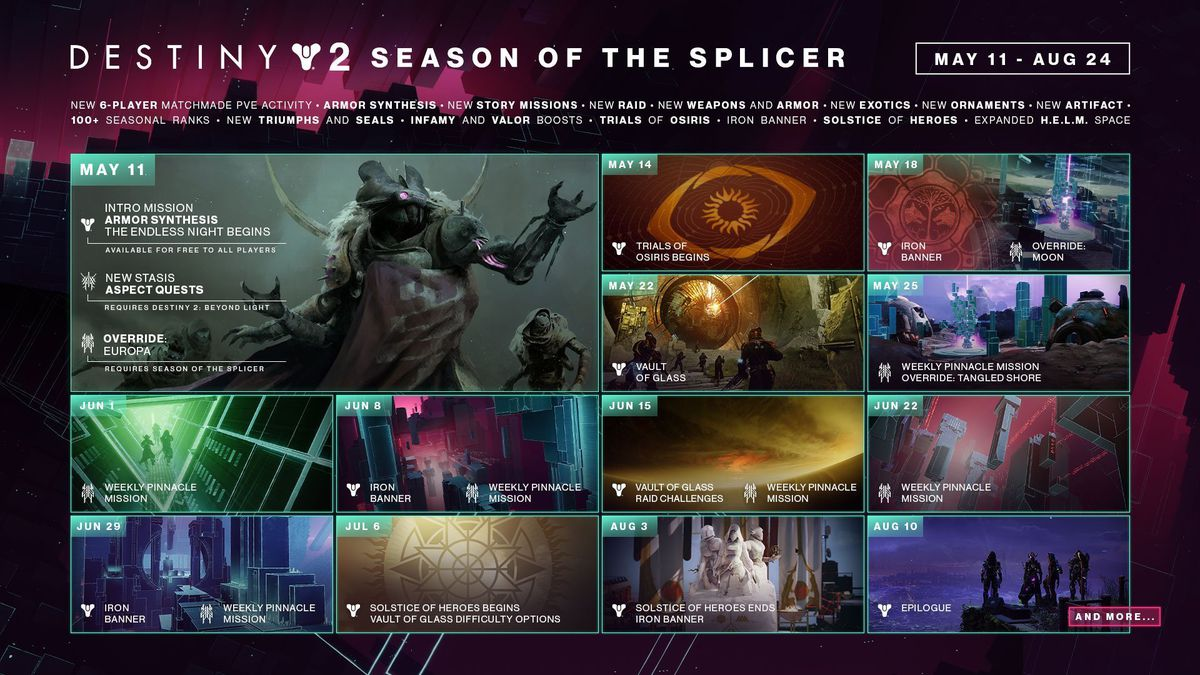 Destiny 2's Season of the Splicer content roadmap
