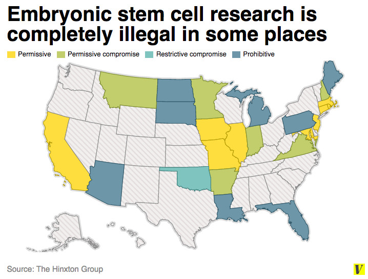 Embryonic stem cell research map