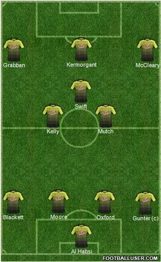 Reading FC's starting eleven against Norwich City