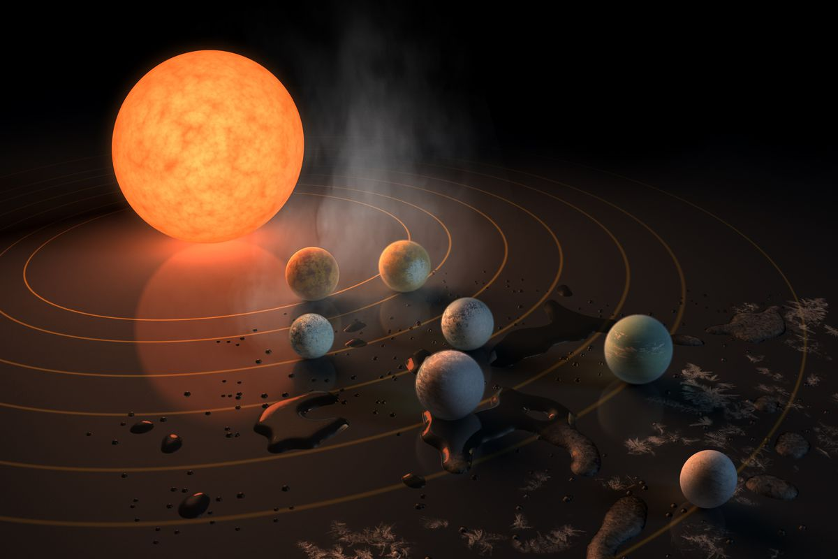 TRAPPIST-1 and its planets. Photo: NASA / JPL-Caltech