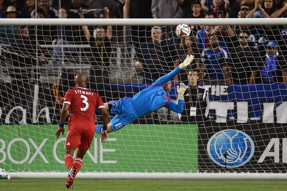 Too much saves.