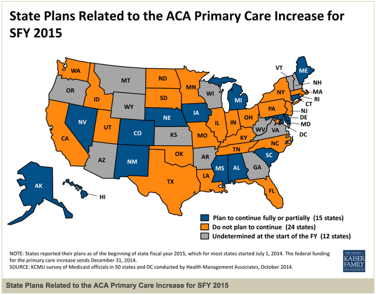 medicaid plan to continue