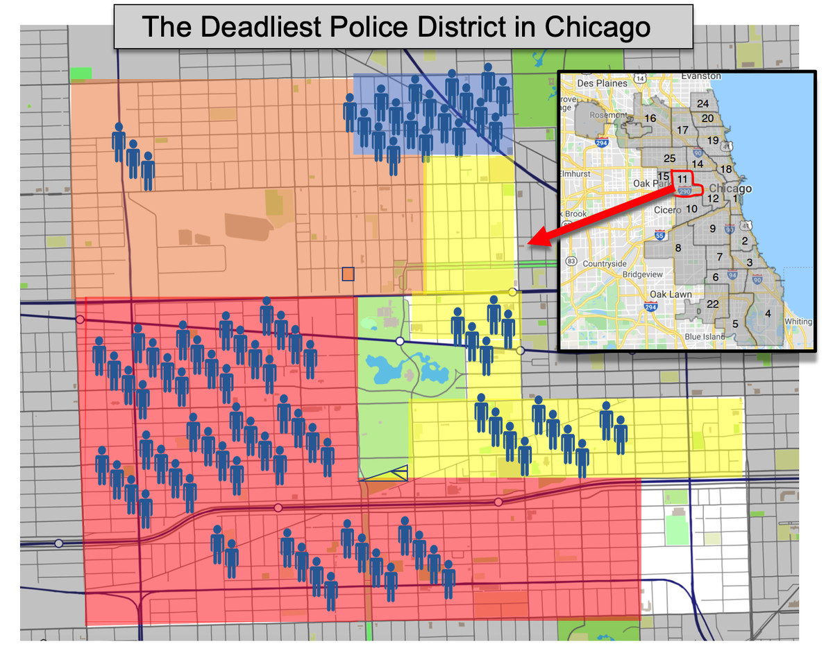 Killings are concentrated in parts of the 11th police district, shown on the map. Garfield Park is in the center of the West Side district. These 90 homicides occurred this year through mid-November. The inset is a map of the city's 22 police districts.