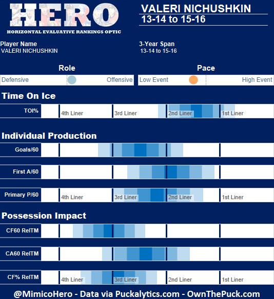 HERO Nuke