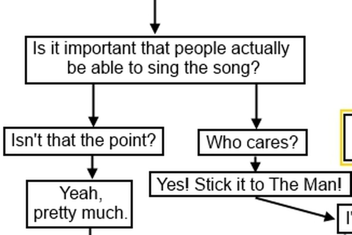 Flow Chart Whats Your Seventh Inning Sing Along Song Bless You Boys