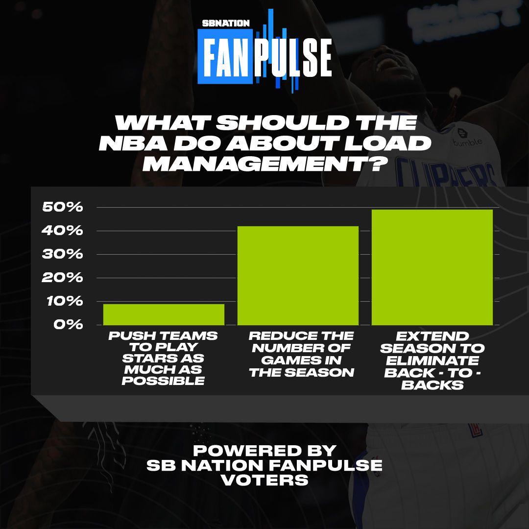 load management fanpulse