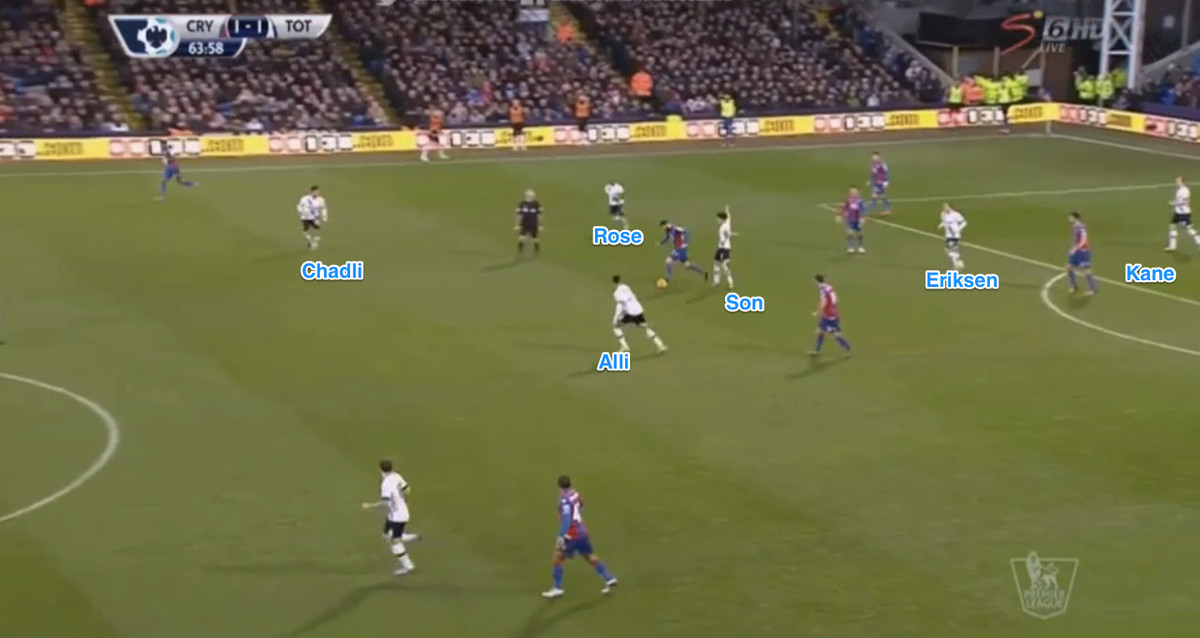 spurs-numbers-forward-v-crystal-palace