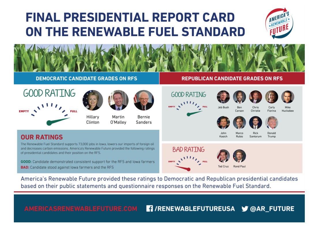 Final presidential report card on the renewable fuel standard