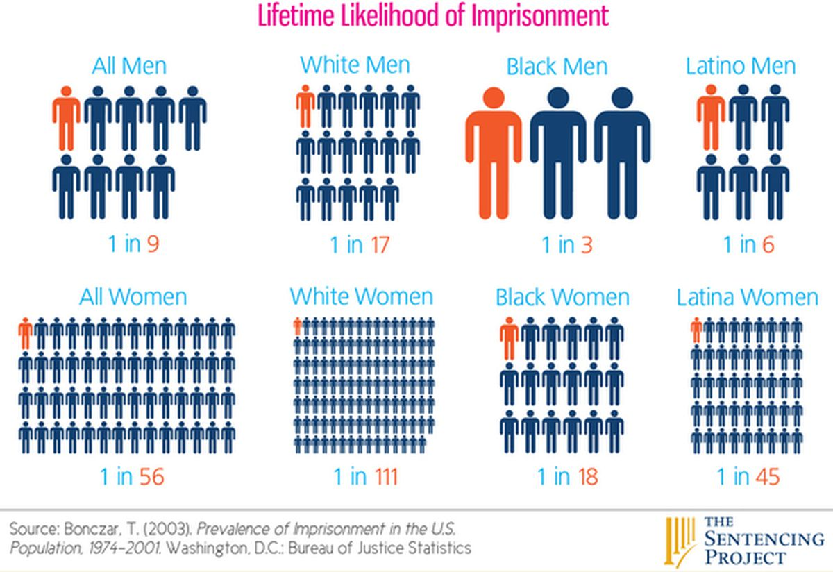 americas justice system Inside private prisons: an american dilemma in the age of mass  in america  why the criminal-justice system is so very fond of incarceration.