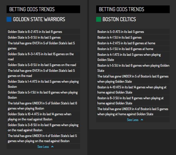 Warriors vs Celtics: Predictions, start time, TV schedule, live