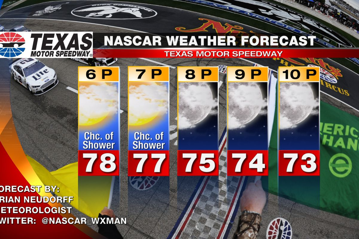 Race day weather at texas motor speedway 2016 possible for Nascar tickets for texas motor speedway
