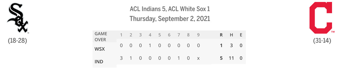 ACL Sox/Indians linescore
