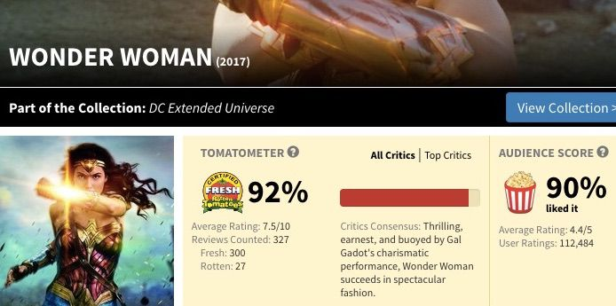Rotten tomatoes explained vox a screenshot of the rotten tomatoes page for wonder woman stopboris Choice Image