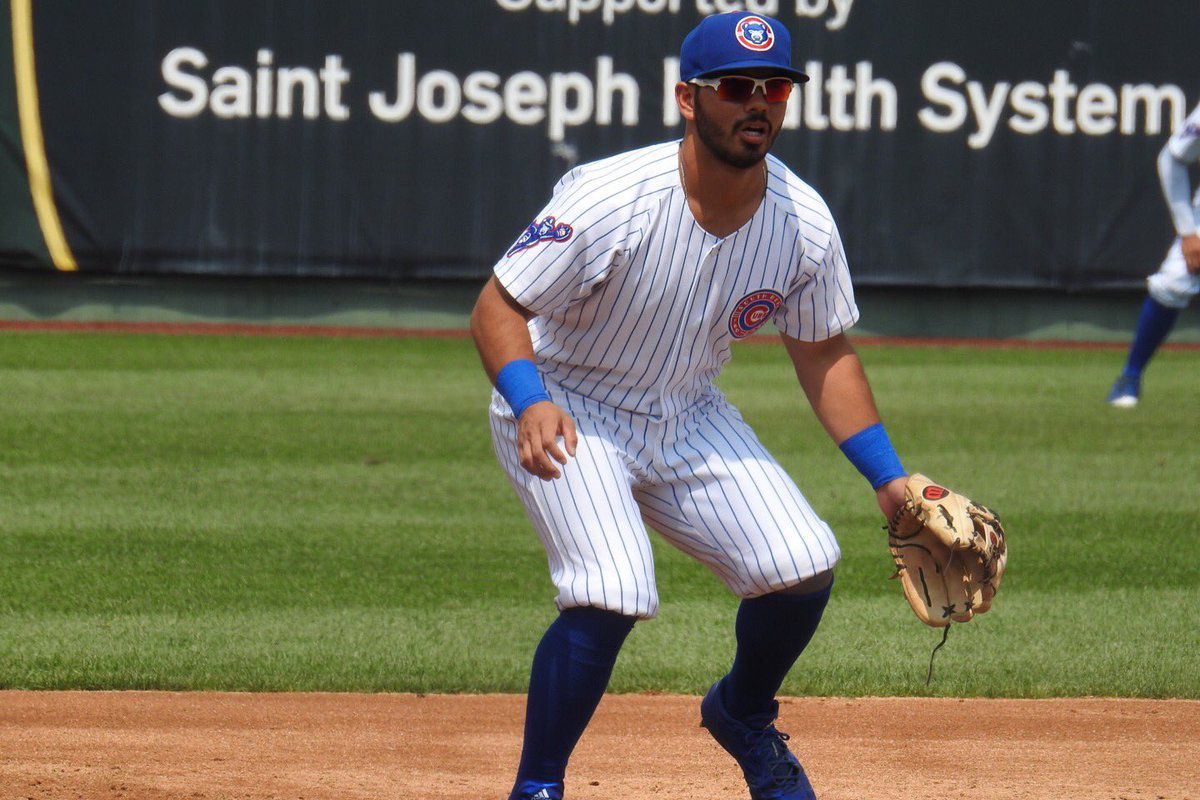 a21a0d263 Cubs prospect Christian Donahue and why he matters - Bleed Cubbie Blue