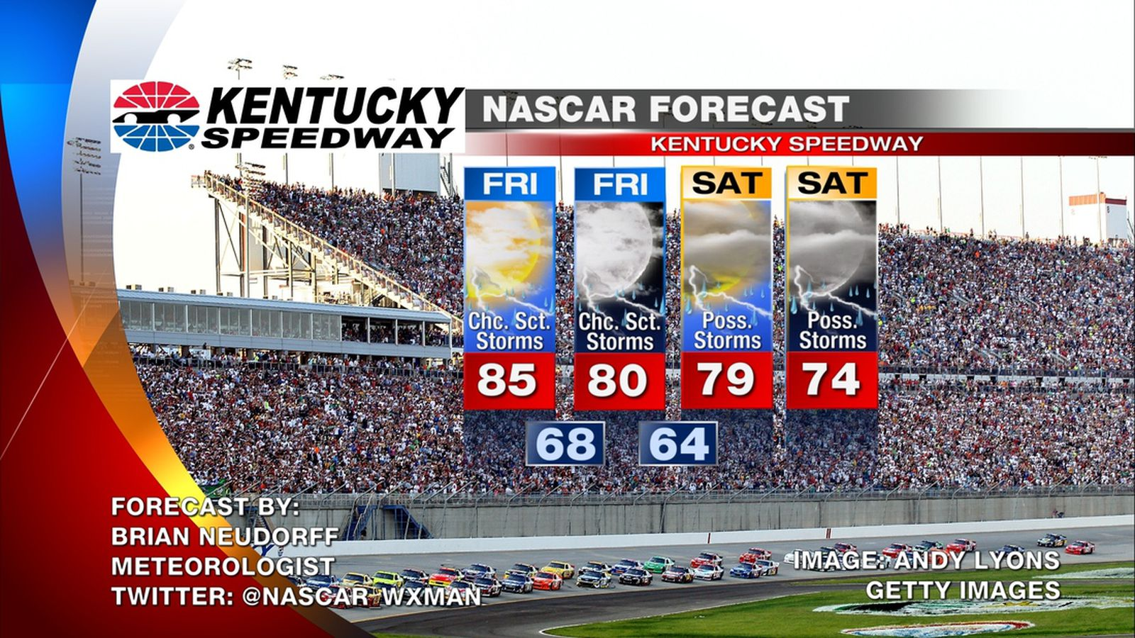 2013 nascar at kentucky speedway weather forecast