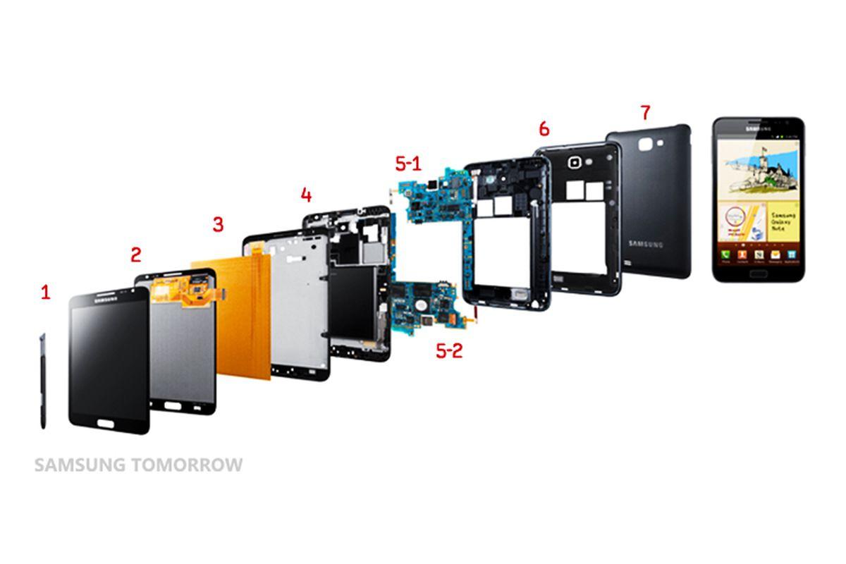 Samsung Galaxy Note Teardown
