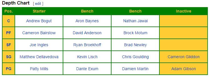 DB 1920 - Rio 2016 Olympics Australia Roster 17 Man