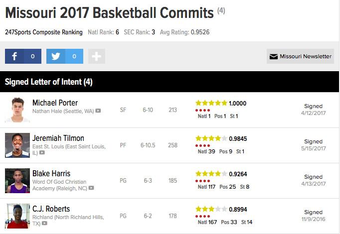 mizzou basketball sixth ranked recruiting class