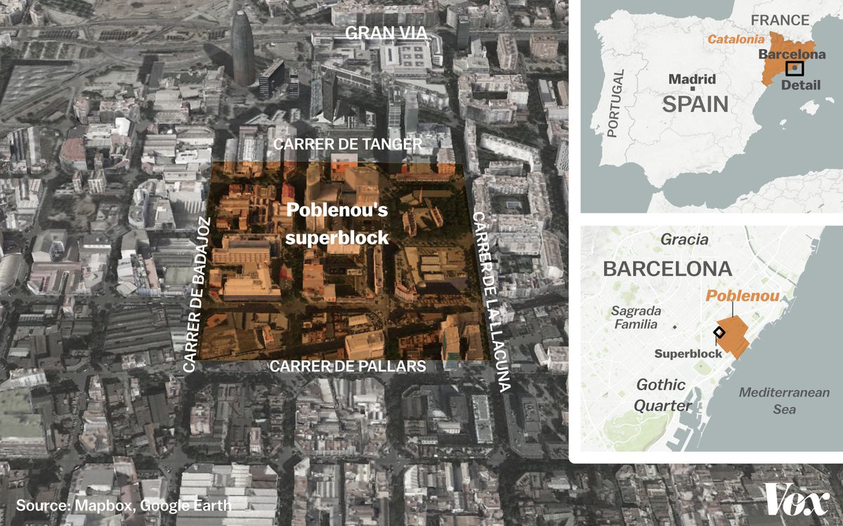The Poblenou superblock, in geographical context.