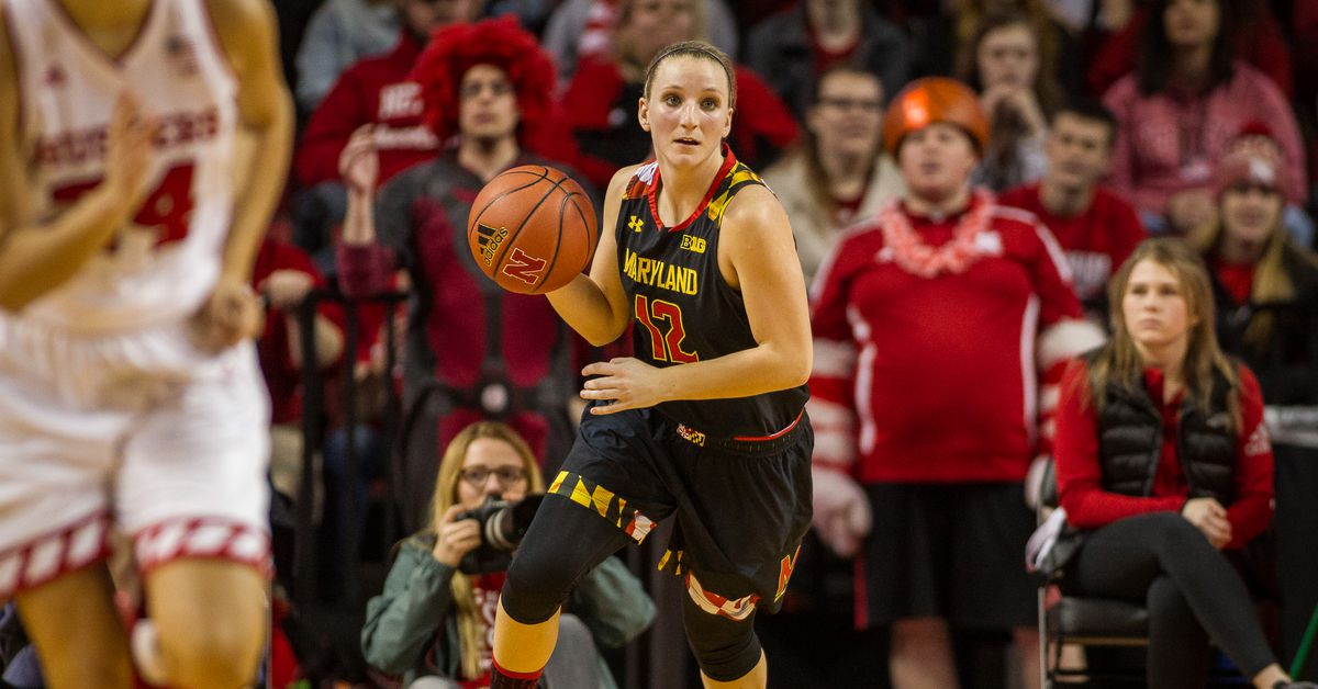 Maryland women's basketball takes down Rutgers, 72-54 ...