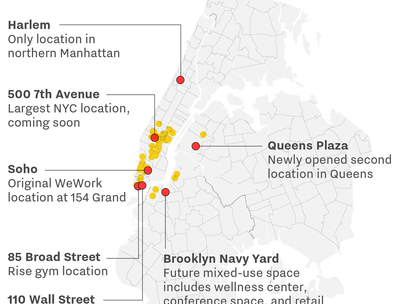 WeWork's massive growth has made it the second-biggest private office tenant in Manhattan, ONLY infoTech