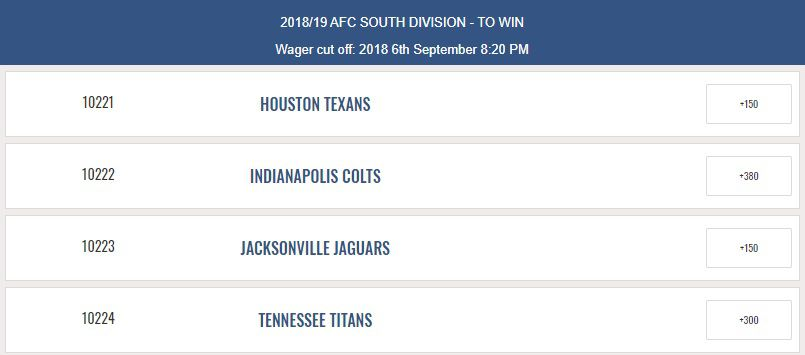 Oddsmakers set over/under on Colts 2018 win total, odds of