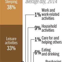 U.S. Census Bureau, Current Population Survey, Annual Social and Economic Suppliment
