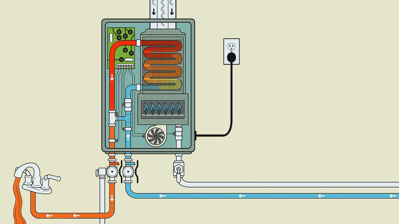Tankless Water Heater: A Buyer's Guide - This Old House  This Old House