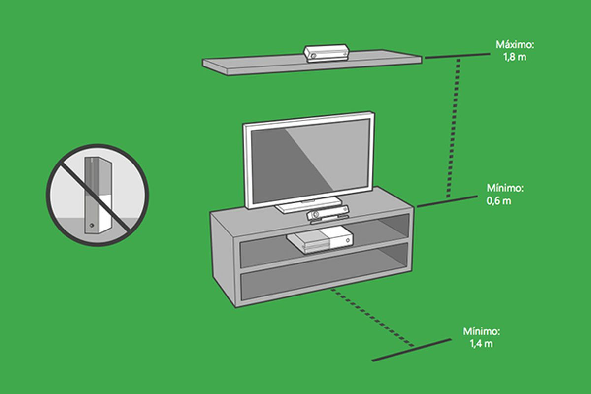 What Fuse Does A Xbox 360 Use : Leaked xbox one manual reveals improved kinect minimum