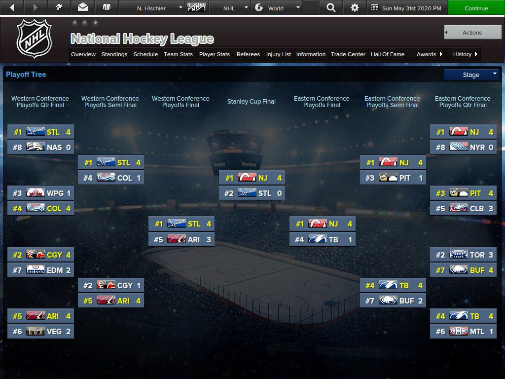 2020 Playoff Tree - the march of the Hischiers