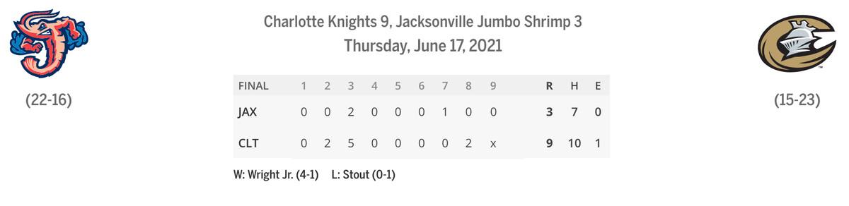 Jumbo Shrimp/Knights line score