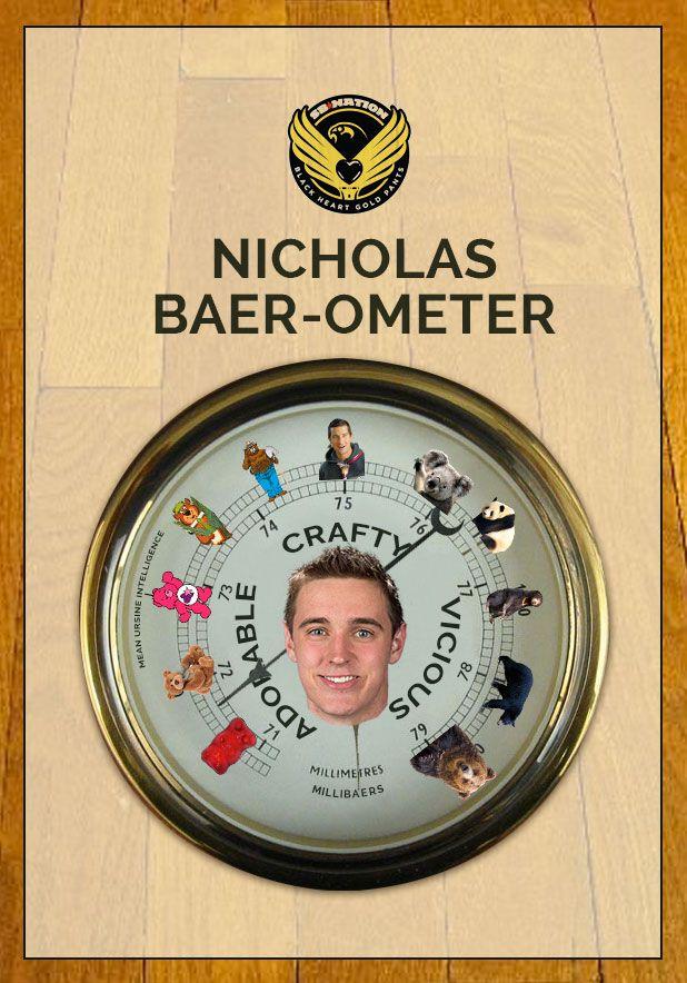 sadbaerometer