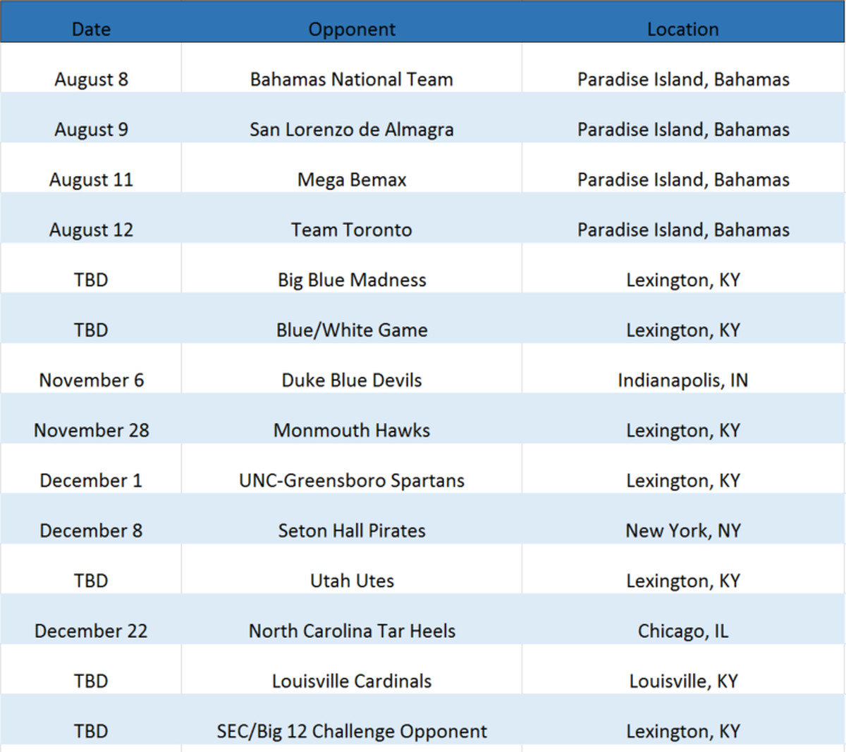This is a picture of Impertinent Uk Basketball Printable Schedule