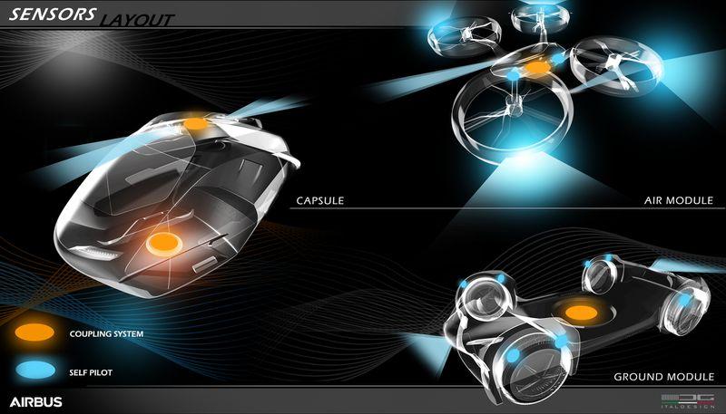 Airbus'ın Uçan Otomobilleri, Otobüsleri ve Kargo İHA'ları Yakında Gökyüzünde Olacak!