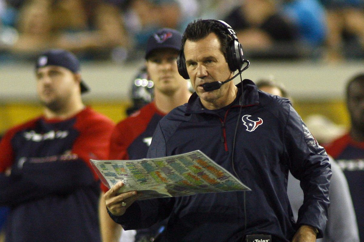 Gary Kubiak could be headling an impressive cast to help fix the problems Baltimore had on offense this past season.