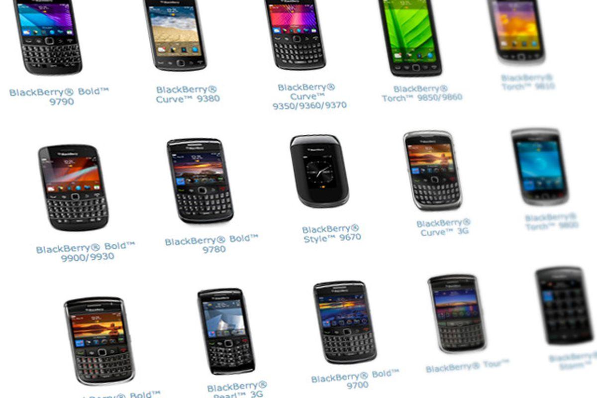 RIM BlackBerry_640